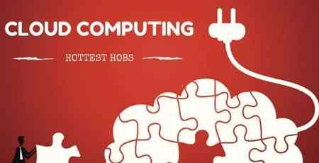 hottest cloud computing jobs