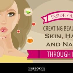 Get-Beautiful-Hair-Skin-Nails