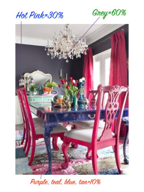 Decorating With Color--Color Rule