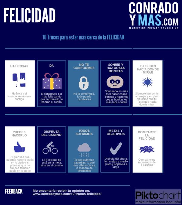 Infografía 10 trucos para alcanzar la Felicidad