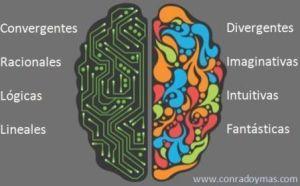 Creatividad en el cerebro