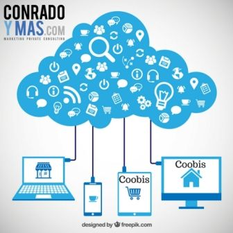 Coobis  La Plataforma De Marketing De Contenido