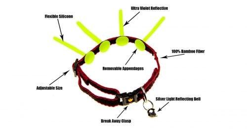 ChirpOn-collar-detail