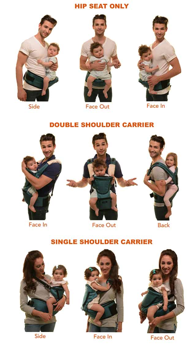 MiaMily Hipster carrier positions
