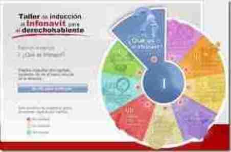 seleccionar capitulos thumb Requisito Obligatorio para Obtener Crédito Infonavit Taller Saber para Decidir