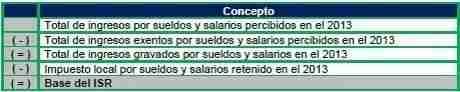 ISR 2013 1 thumb Calculo del ISR anual de los trabajadores 2013 y Ajuste Anual a Favor o a Cargo