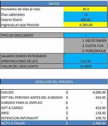 calculo ISR IMSS Infonavit 2014 thumb Calculo de Retencion de ISR, IMSS e Infonavit 2014 a los Trabajadores – Calculadora en Excel