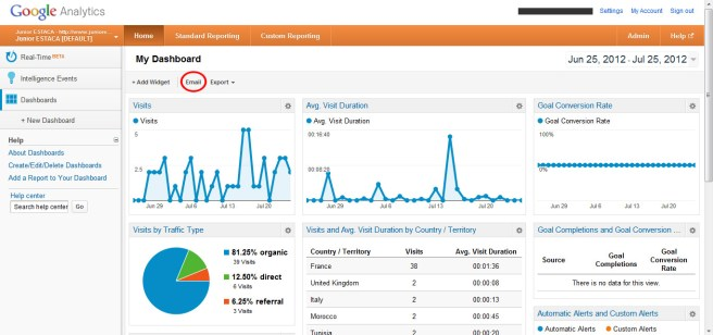 report with Google Analytics