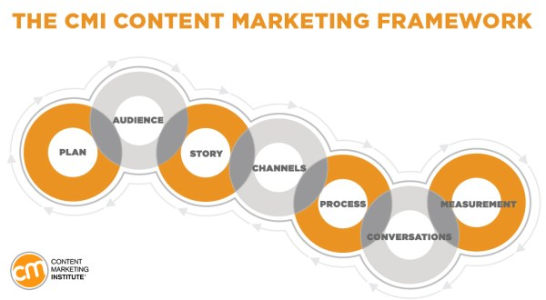 content-marketing-framework (1)