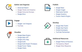 content-marketing-google-media-tools