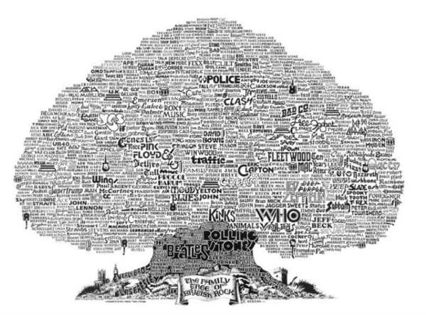 tree shaped from band names