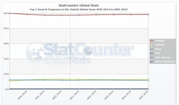 statcounter-global-stats-image 2