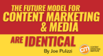 future-model-content-marketing-media-identical