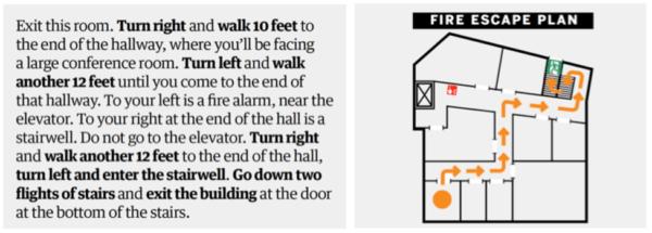 fire-escape-plan-chart