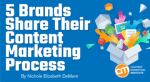 five-brands-content-marketing-process
