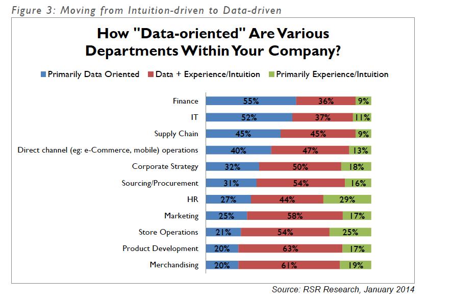 RSR Real Analytics Report