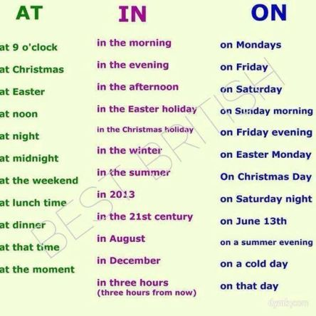 at-in-preposition