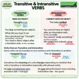 transitive-verbs
