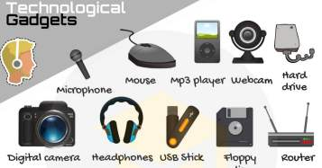 Technological-Gadgets-voca