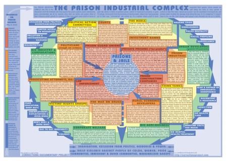 Prison Maps