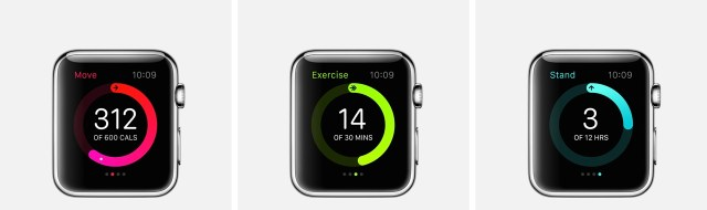 Apple Watch アクティビティアプリ