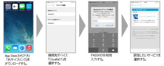 おサイフリンク for iPhone