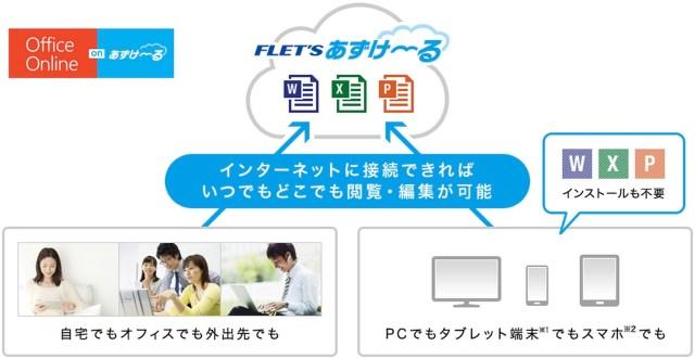 Office Online on フレッツ・あずけ〜る