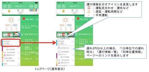 JR東日本アプリ (通常モード)