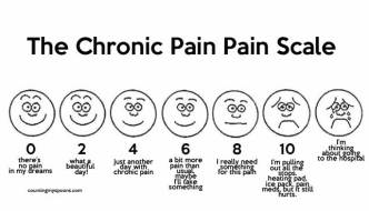the chronic pain scale