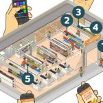Your Store's Light Fixtures Can Watch You – And Maybe Give You Coupons