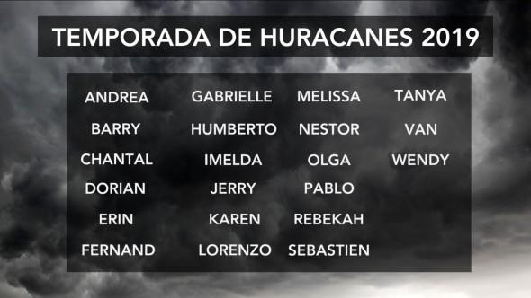 Temporada de Huracanes en el Caribe 2019