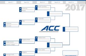 acc-conference-tournament-bracket