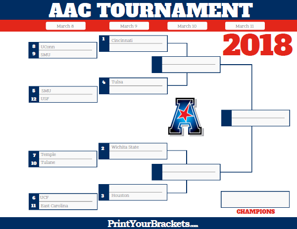 aac-conference-tournament-bracket (1)