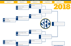 sec-conference-tournament-bracket (1)