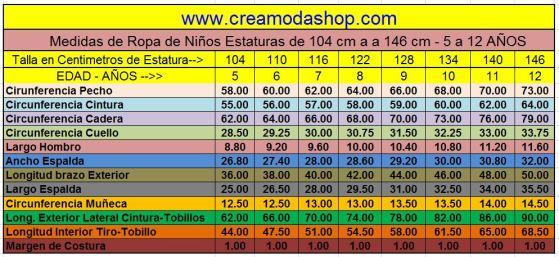 Cuadro de Medidas y Tallas Infantiles.