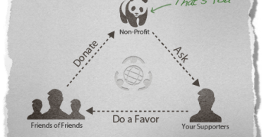 NonprofitTriangle