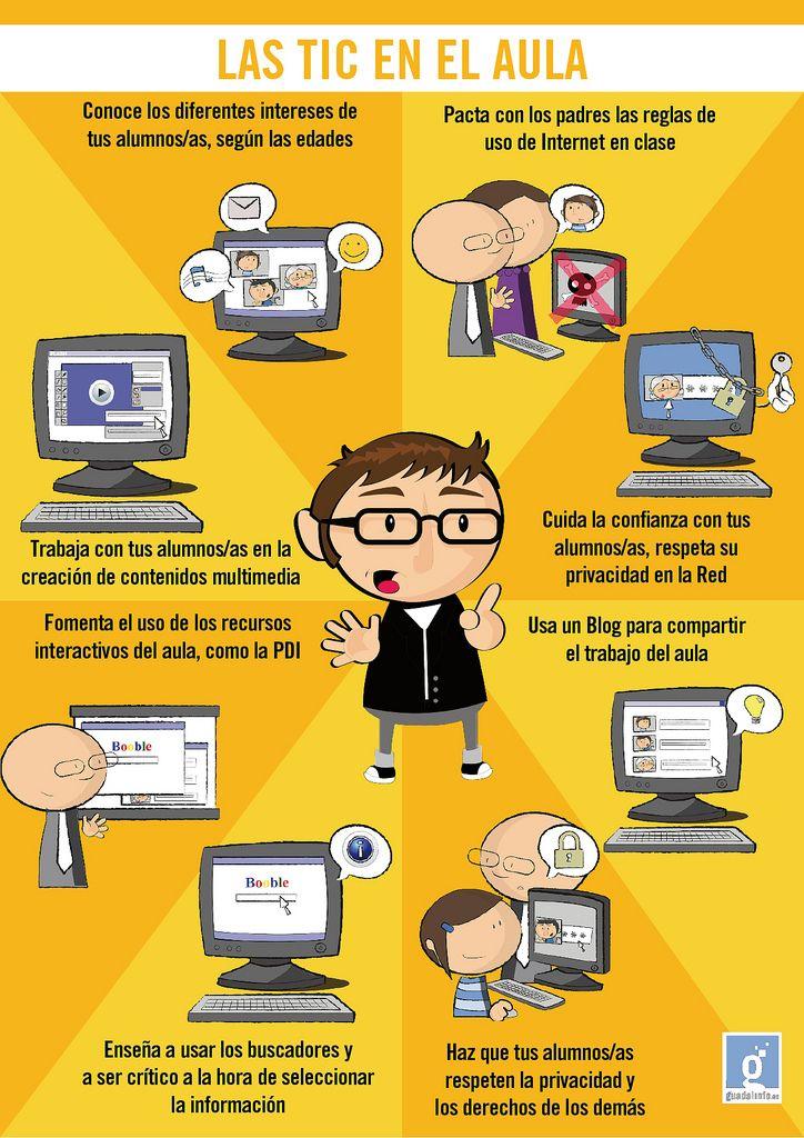 Infografía: Las TIC en las Aulas