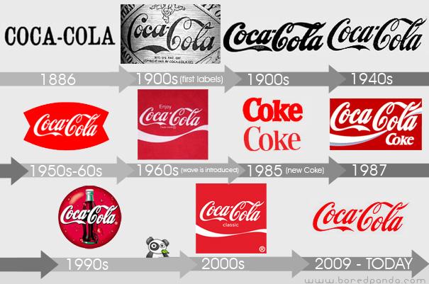 logo-evolution-brand-companies-coca-cola_1