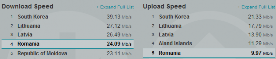 internet-bun-romania