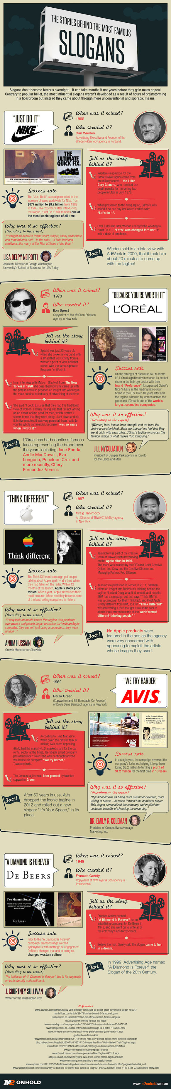 stories-behind-the-slogans-Infographic