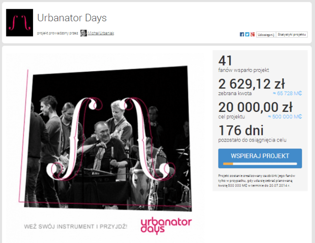 urbanator days crowdfunding