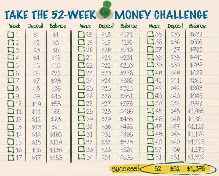 ... Money For A Cruise 52 Week Challenge.365 Day Money Challenge Chart