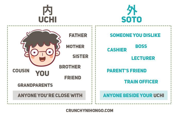 uchi-soto-japanese