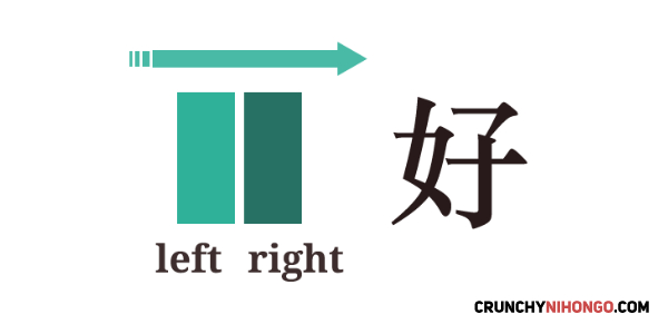 kanji-stroke-left-to-right