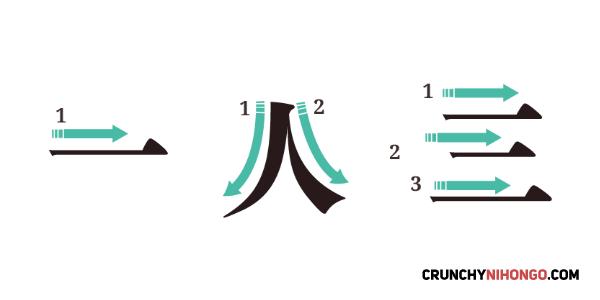 kanji-stroke-simple
