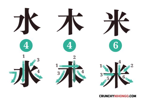 kanji-stroke-corner-2