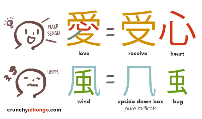 pure-kanji-radicals-with-meaning
