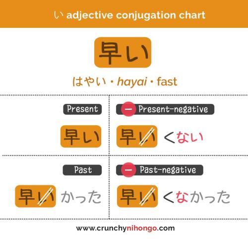 japanese-I-adjective