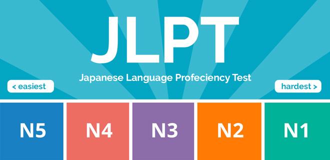 jlpt-levels