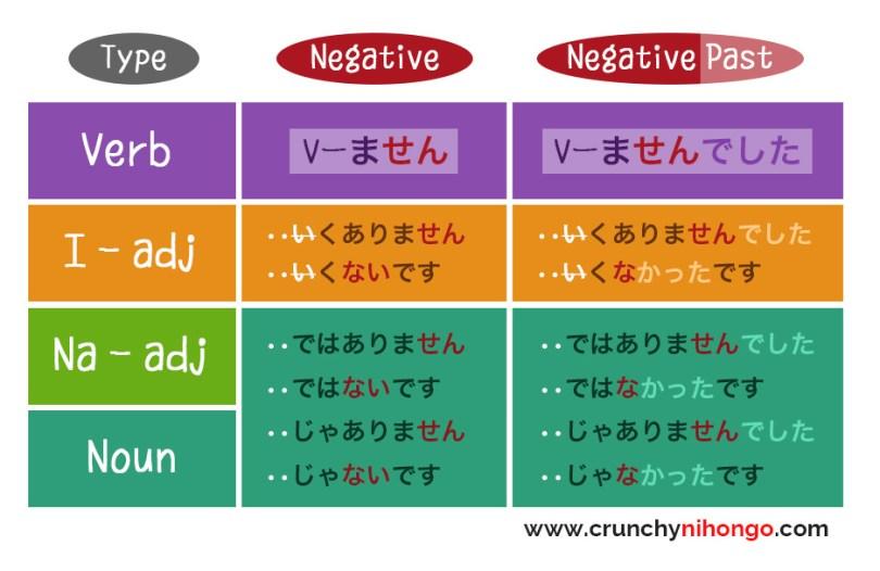 japanese polite table